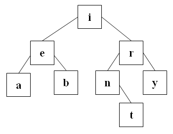 binäre suche java implementierung