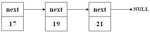 einfach verkettete liste c